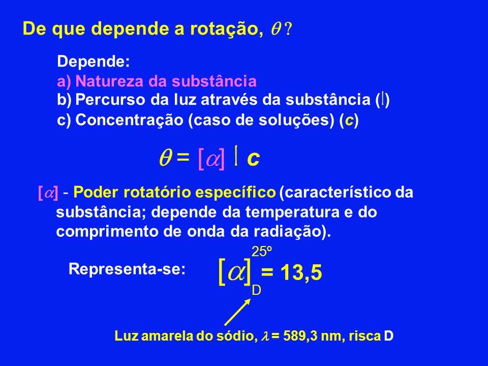 [a] = 13,5  = [a] l c De que depende a rotação,  Depende: